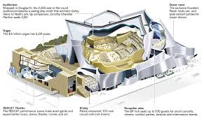 walt disney concert hall floor plan thecarpets co