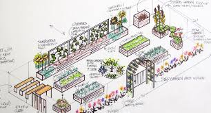 Design A Garden Layout Kitchen Vegetable Garden Layout Plans And Spacing Amazing