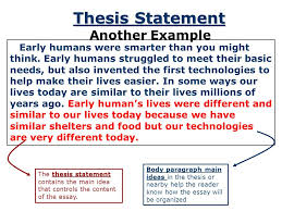 aim how do you write a thesis statement ppt download