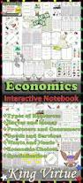 the 25 best economic scarcity ideas on pinterest economics a