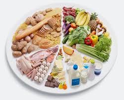 alimenti ricchi di glucidi i cibi da preferire e quelli da evitare nell alimentazione degli