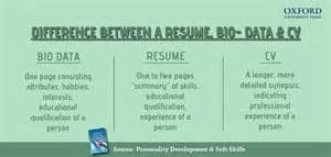 Difference Between Application Letter And Resume Difference In Resume And Cover Letter Cv Templates Australia
