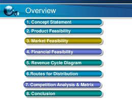 feasibility study for iimk event mbryo