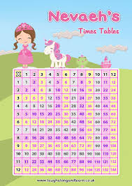 times table grid a princess multiplication chart square