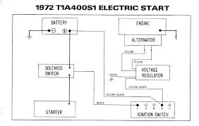 i am looking for the ignition switch wiring diagram for a 71 ac