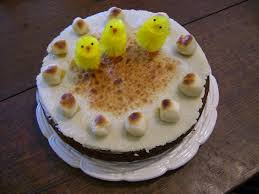 How To Become A Cake Decorator From Home by Simnel Cake Wikipedia