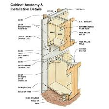 how to hang a cabinet to the wall how to hang kitchen cabinets this house