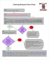 process flow chart template 82 template billybullock us