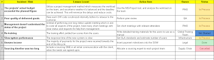 lessons learned report template lessons learned template excel free free project