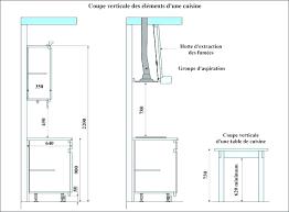 hauteur plan de travail cuisine standard taille standard meuble cuisine a quelle hauteur les meubles hauts ou