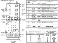 1999 honda civic fuse layout fuse box diagram 2003 ford taurus 2003 honda civic hybrid fuse box