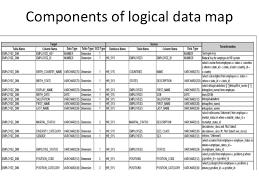 data map data flow in extraction of etl data warehousing