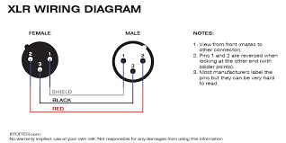 xlr to trs wiring diagram xlr wiring diagrams instruction