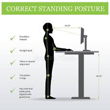 proper standing desk posture ergonomic correct standing posture and height adjustable table