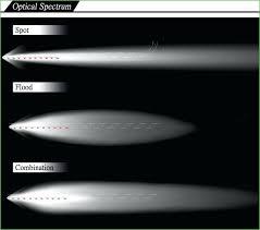 lighting heath zenith flood lights motion sensor zenith flood