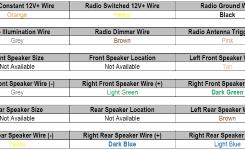 2001 honda accord radio wiring diagram wiring diagram and
