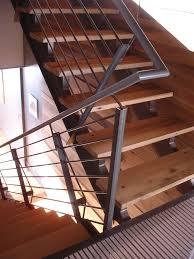 Banister Railing Code Guardrails Design Criteria Building Codes U0026 Installation