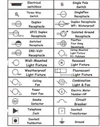 basic house plans house wiring using electrical symbols u2013 readingrat net