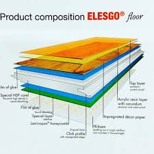 elesgo supergloss laminate flooring chocolate 17 99m2