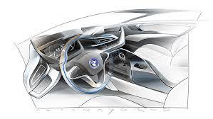 auto design software design better software faster with rapid prototyping devbridge