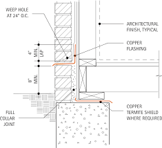 Window Sill Detail Cad Architectural Details Flashings And Copings Through Wall Flashing