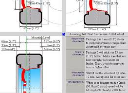Tire Conversion Chart Motorcycle 25 Best Tire Size Calculator Ideas On Pinterest Tire Size