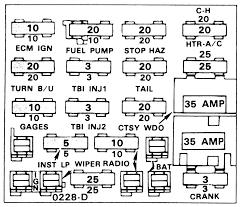 2006 Ford Fusion Fuse Box Diagram Also 1984 Jeep Cj7 Vacuum Diagrams Fuse Box 1981 Trans Am Map 1981 Firebird Fuse Box Diagram Wiring