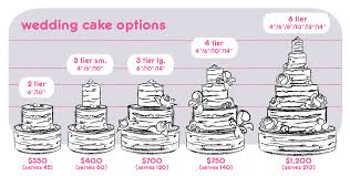 wedding cake order form milk bar bakery milk bar cakes for weddings or