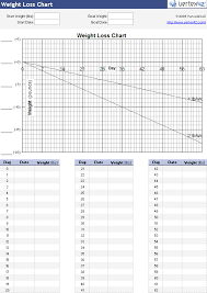 weight loss chart free printable weight loss charts and weight log