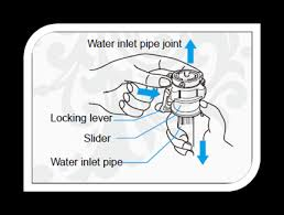 how to connect the water inlet pipe question front loading