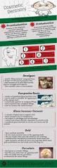 73 best dental infographics images on pinterest oral health