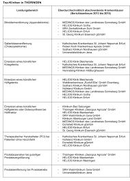 Kino Bad Salzungen Stadtansichten Ihr News Portal U203a 20 Kliniken Aus Thüringen