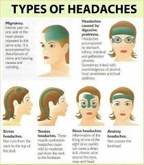 Headache Every Night Before Bed Best 25 Headache Causes Ideas On Pinterest Causes Of Migraine