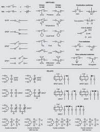 wiring diagram symbol thermostat honeywell in electrical symbols