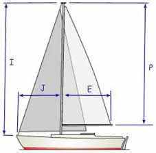 calculator sle size understanding sail dimensions and sail area calculation