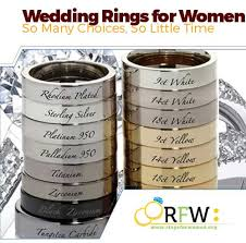 types of wedding ring wedding rings for women symbols of