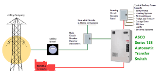 asco generator transfer switch