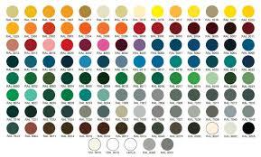 colorimetría la colorimetría es la ciencia que estudia el color y