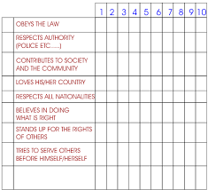 characteristics of a good citizen worksheet social studies