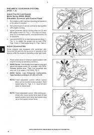 b u0026s 3 5hp governor adjustment improvements outdoorking repair
