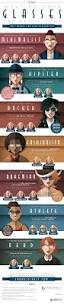nerd glasses a brand new womens fashion statement what do your glasses say about you infographic women u0027s frames