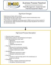 Preventive Maintenance Spreadsheet Preventive Maintenance Template Virtren Com