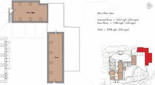 ballarhennie farm orrisdale manx living property isle of man
