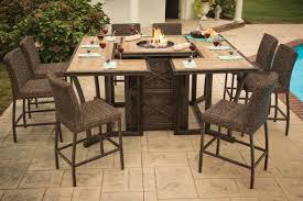 Outdoor Bar Patio Furniture - outdoor bar furniture sets suffolk county ny patio party bar