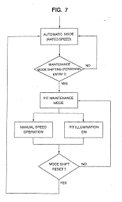 patent ep1281654b1 elevator maintenance mode switching device