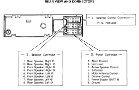stunning sony xplod head unit wiring diagram contemporary images