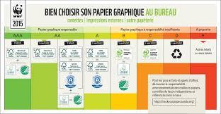 recyclage papier de bureau pour une riposte solidaire riposte verte pour un bureau