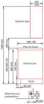 taille plan de travail cuisine hauteur standard plan de meilleur hauteur standard plan de travail