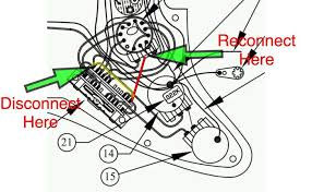 fezz parka mod for strat with s 1 switch telecaster guitar forum