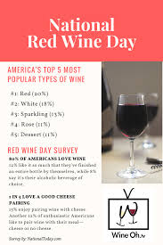 wine facts kinds of wine national wine day facts wine oh tv